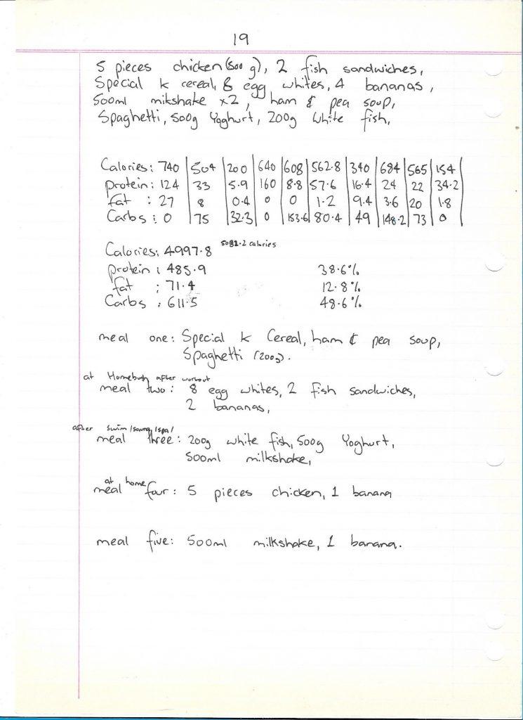 1996 Meal Plan 019