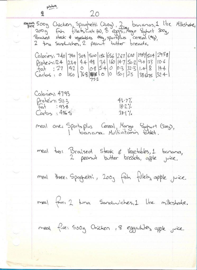 1996 Meal Plan 020